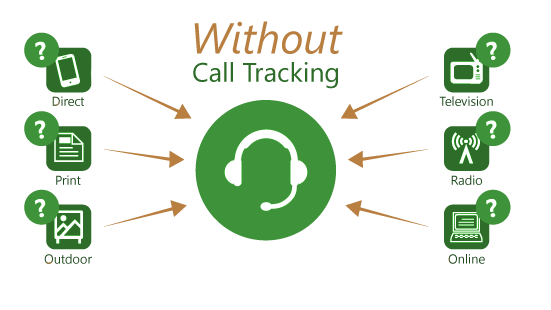 WebCroppers Without Call Tracking Icon