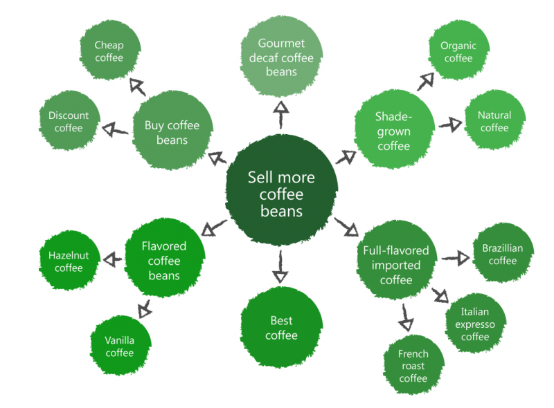 WebCroppers Coffee Graphic